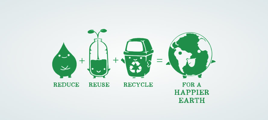 Reduce + Reuse +Recycle = Happy Earth